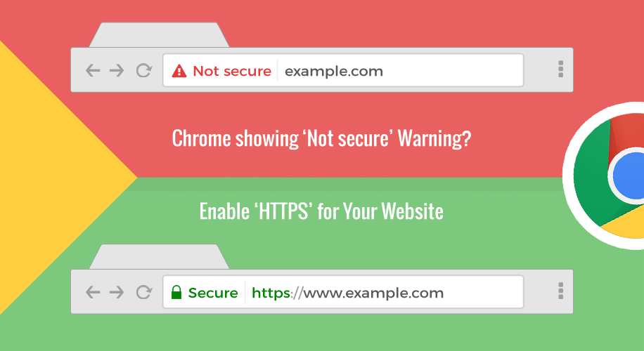What is SSL and Why do you need it?